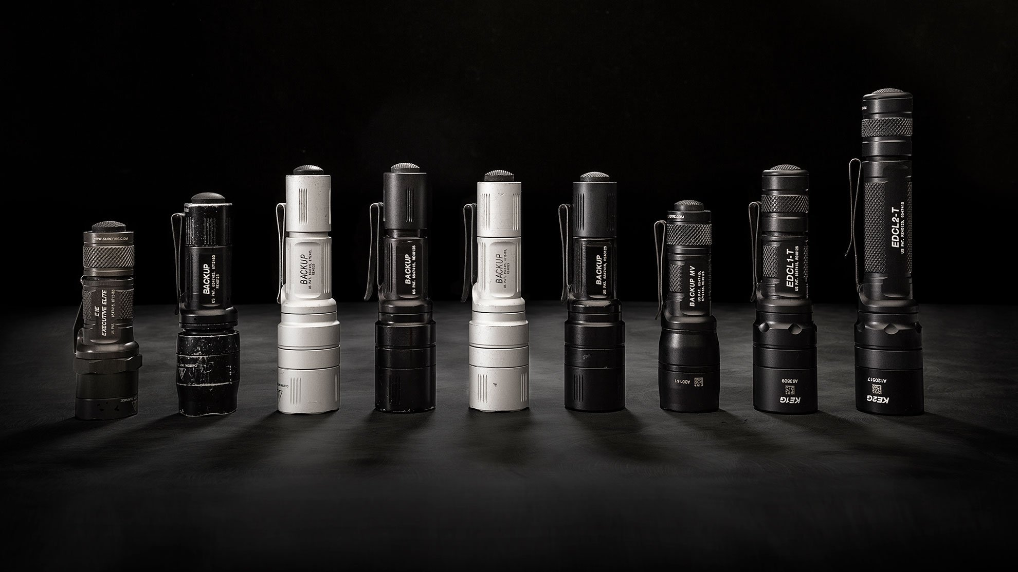 SureFire EDC flashlights history
