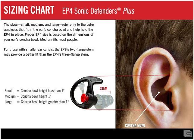 SureFire EarPro sizing chart